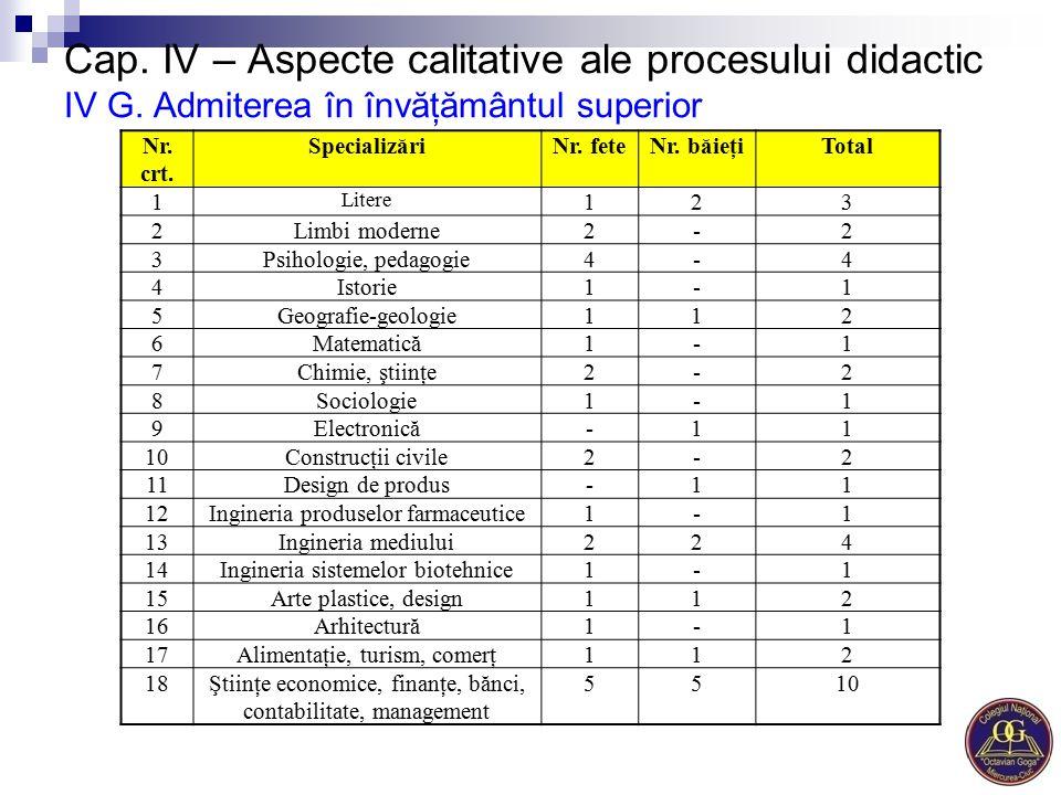 Cap. IV – Aspecte calitative ale procesului didactic IV G