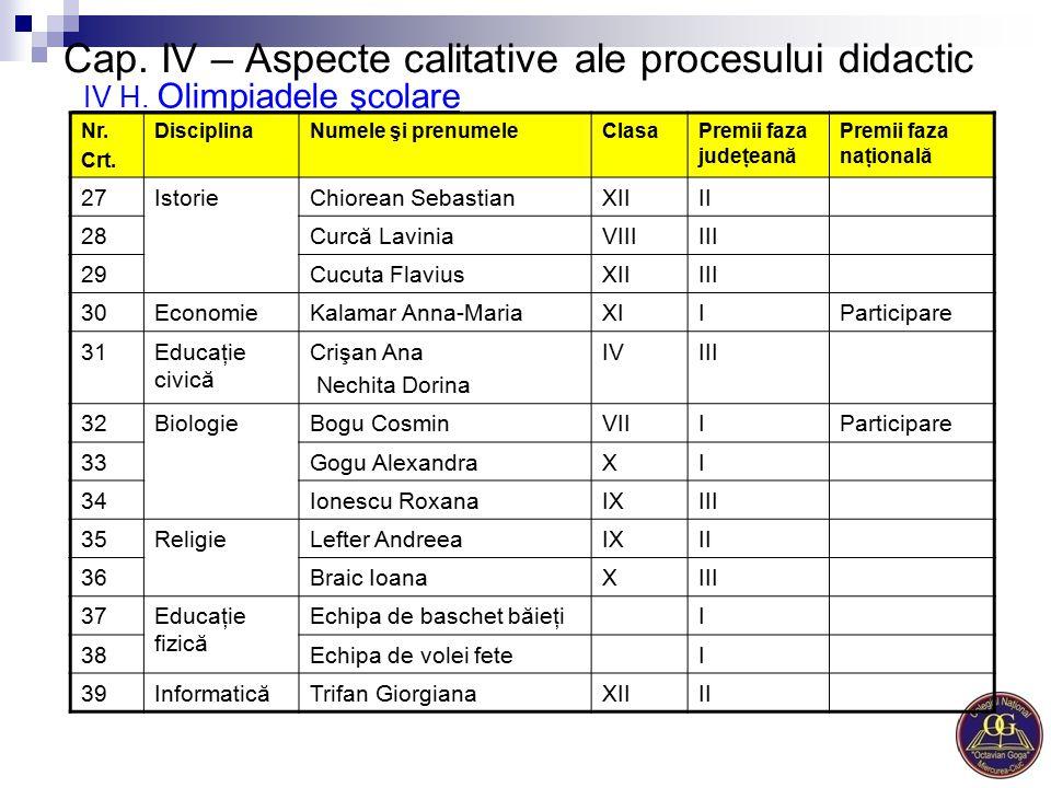 Cap. IV – Aspecte calitative ale procesului didactic