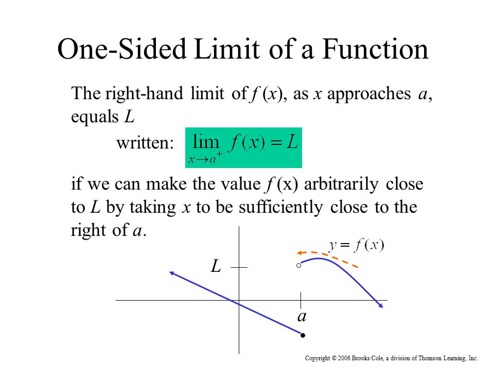 One-Sided Limit of a Function