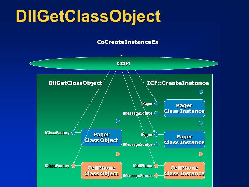DllGetClassObject CoCreateInstanceEx DllGetClassObject