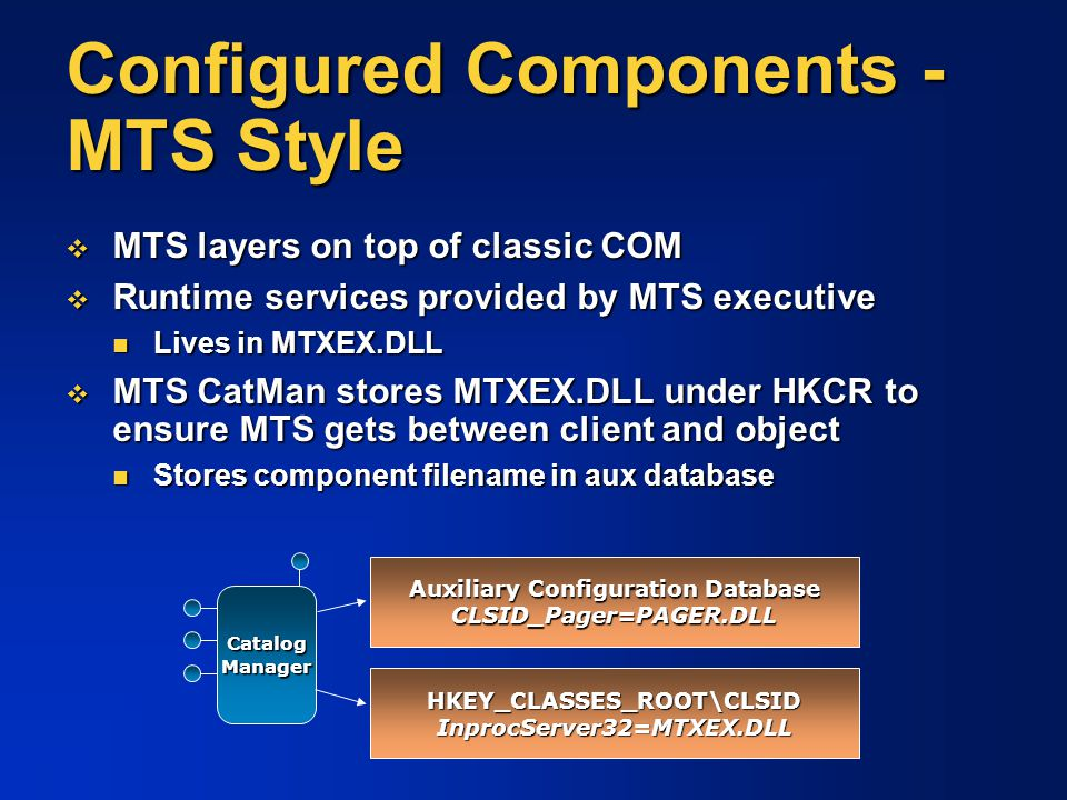 Configured Components - MTS Style