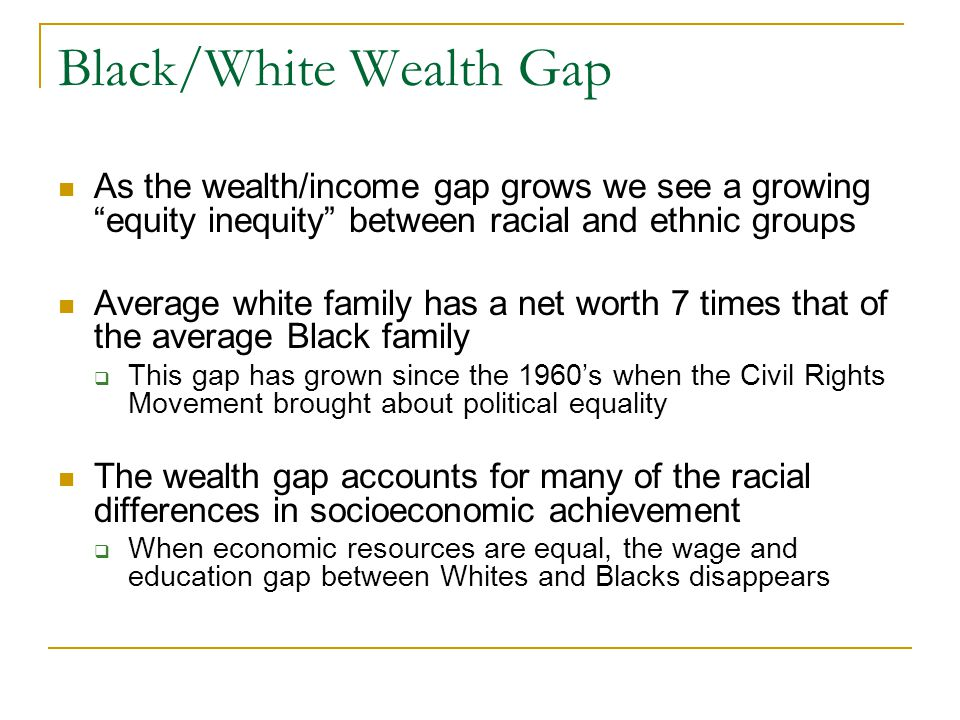 Black/White Wealth Gap