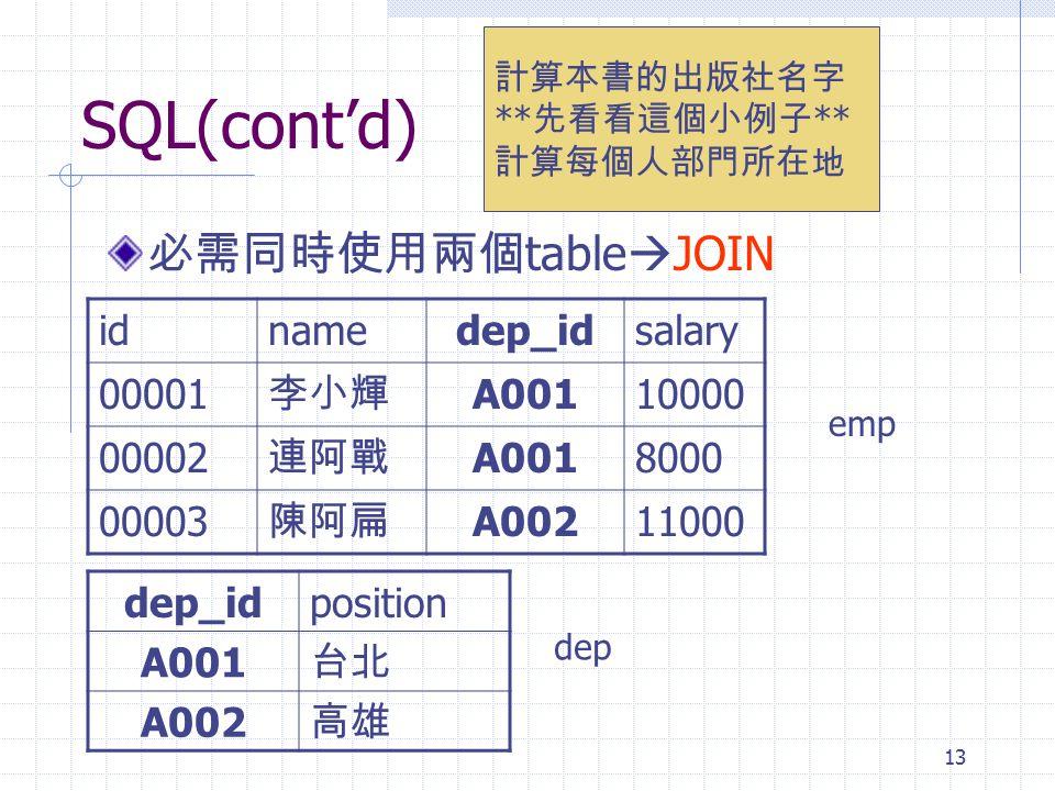 SQL(cont'd) 必需同時使用兩個tableJOIN id name dep_id salary 00001 李小輝 A001