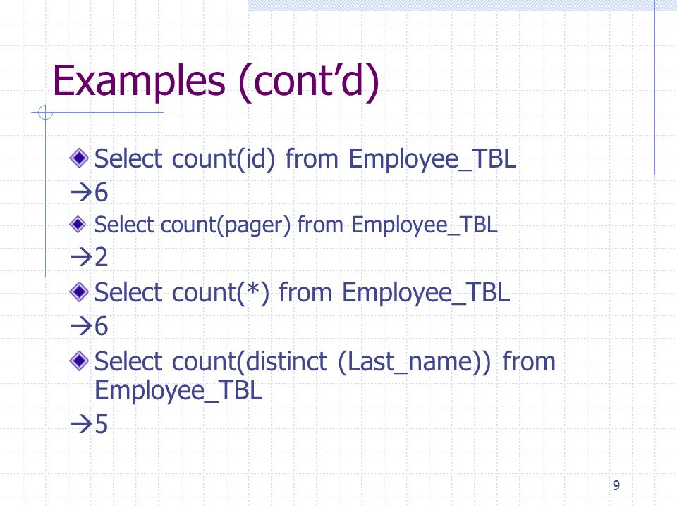 Examples (cont'd) Select count(id) from Employee_TBL 6 2