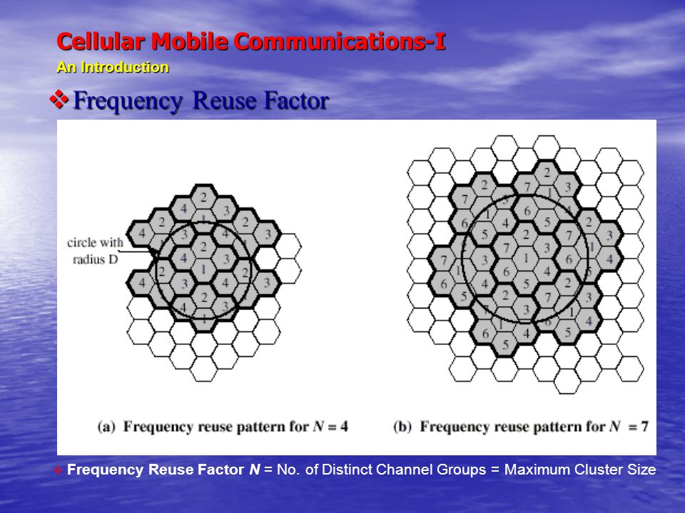 Cellular Mobile Communications-I An Introduction