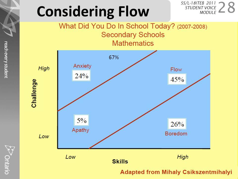 Considering Flow 67% SS/L-18ITEB 2011 STUDENT VOICE MODULE