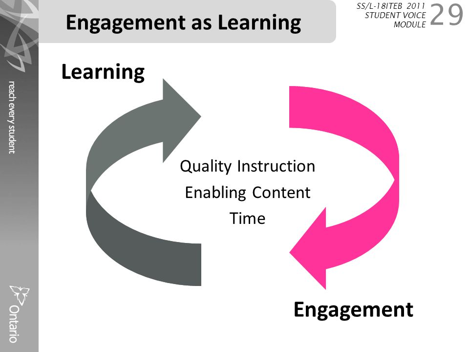Engagement as Learning Learning