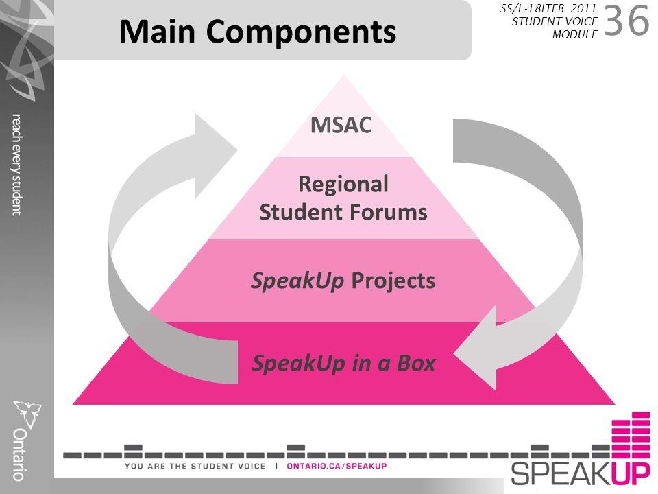 Regional Student Forums