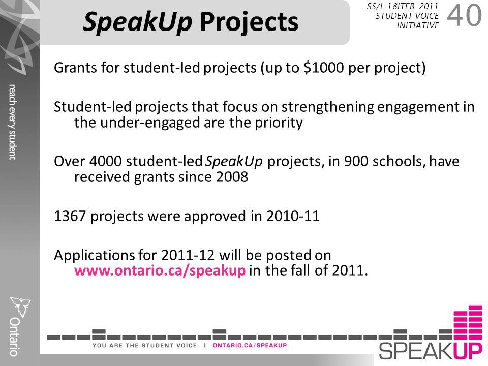 SpeakUp Projects SS/L-18ITEB 2011 STUDENT VOICE. INITIATIVE.