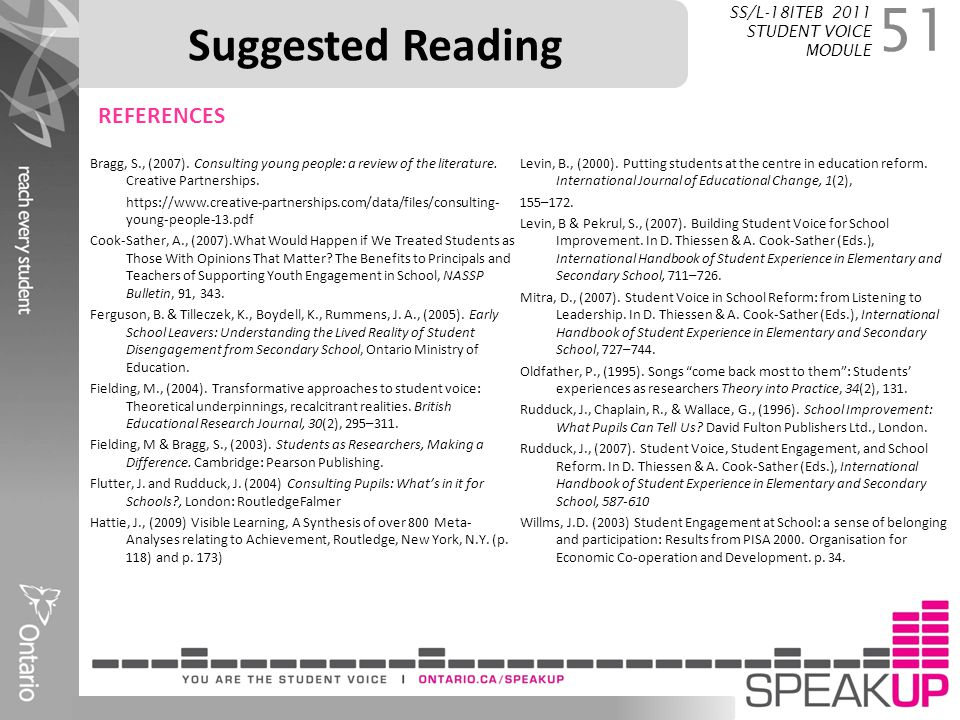 Suggested Reading REFERENCES SS/L-18ITEB 2011 STUDENT VOICE MODULE