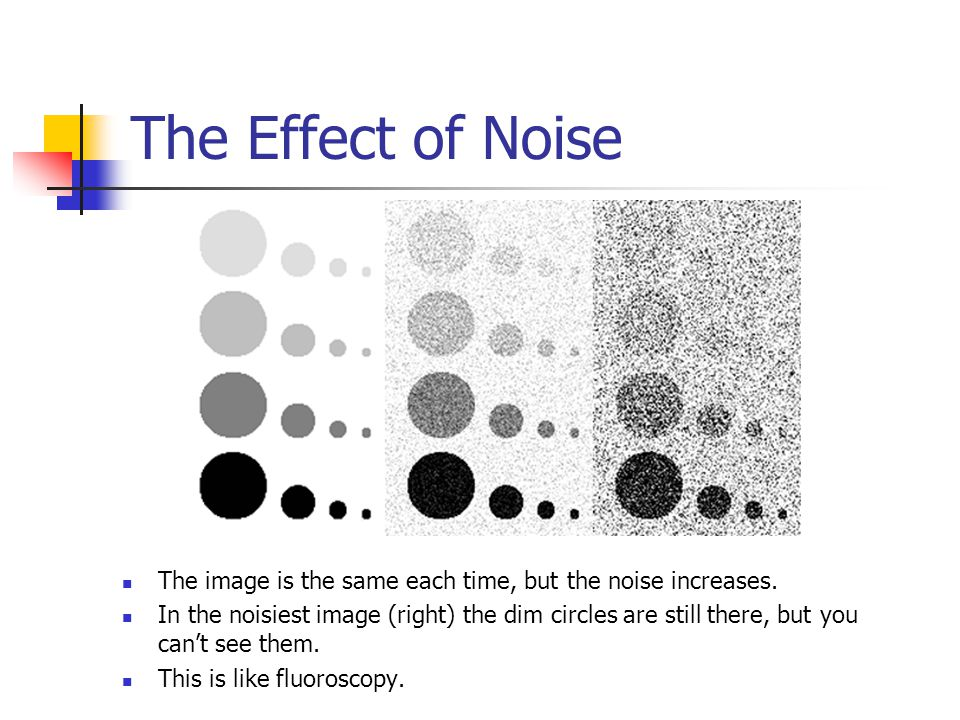 The Effect of Noise The image is the same each time, but the noise increases.