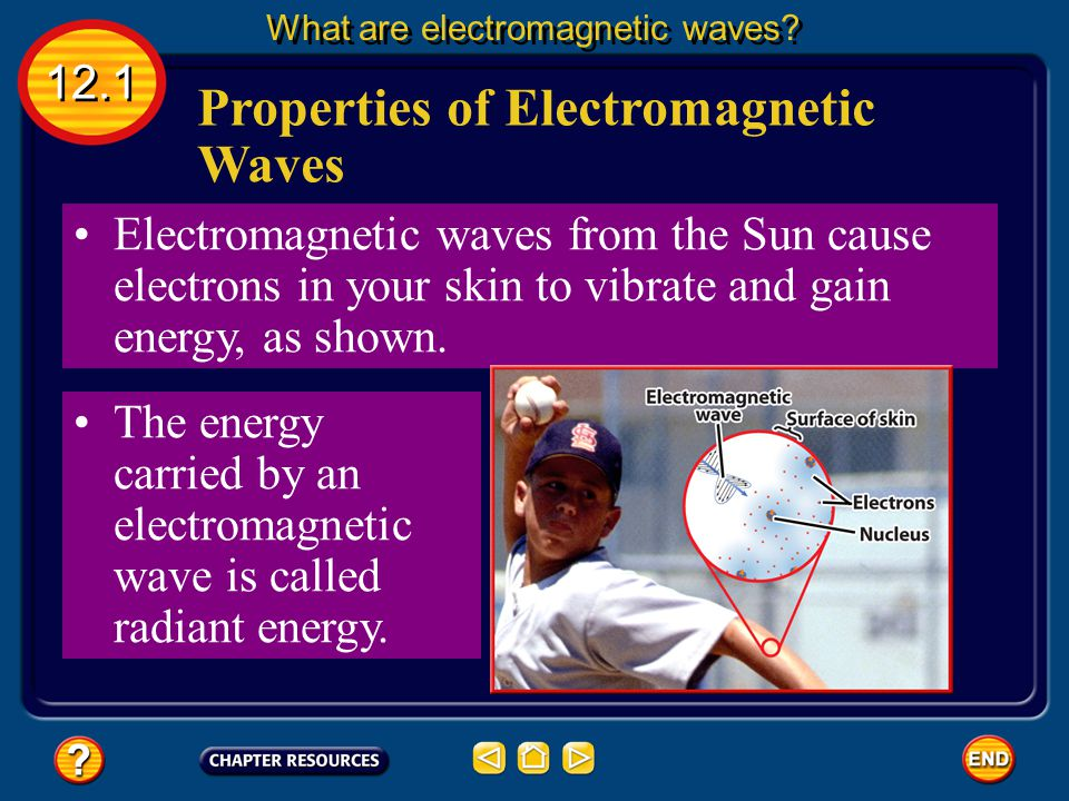 Properties of Electromagnetic Waves