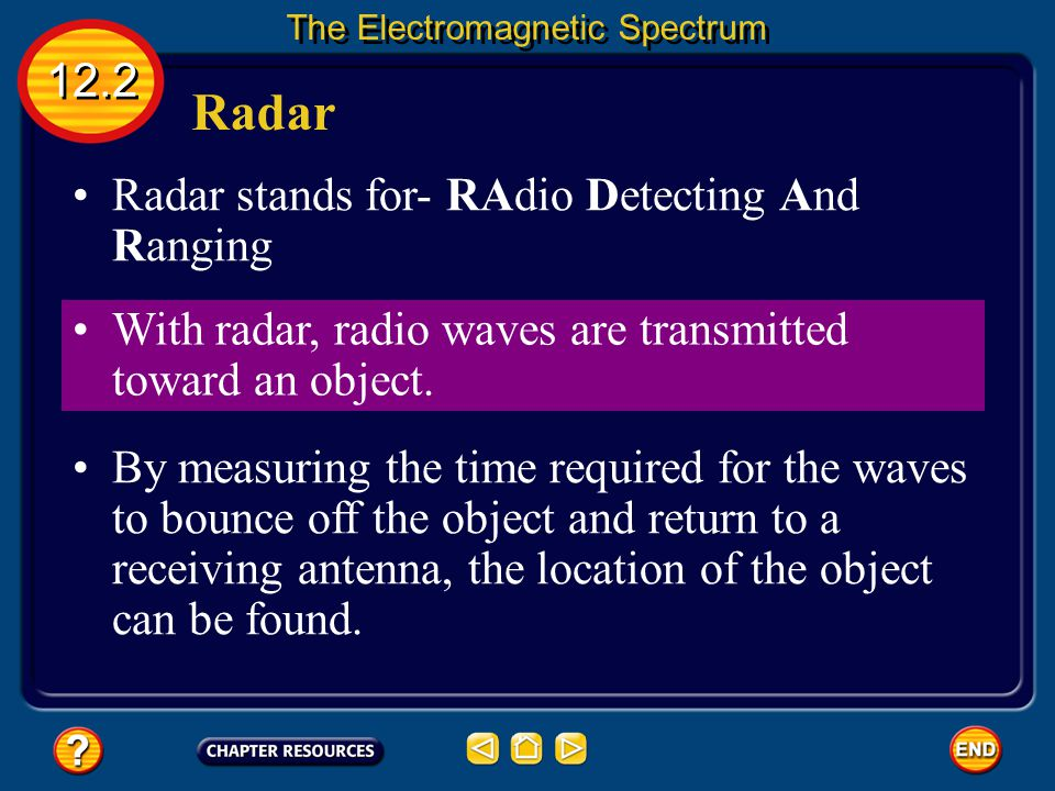 Radar 12.2 Radar stands for- RAdio Detecting And Ranging