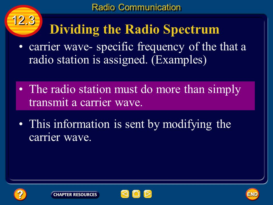 Dividing the Radio Spectrum