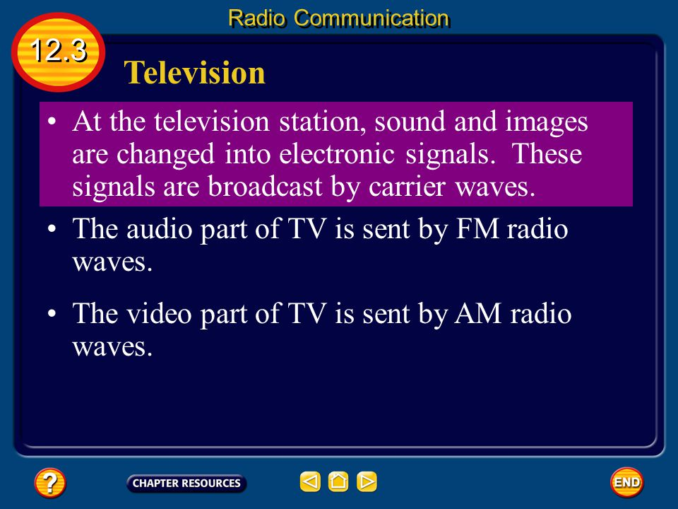 Radio Communication 12.3. Television.
