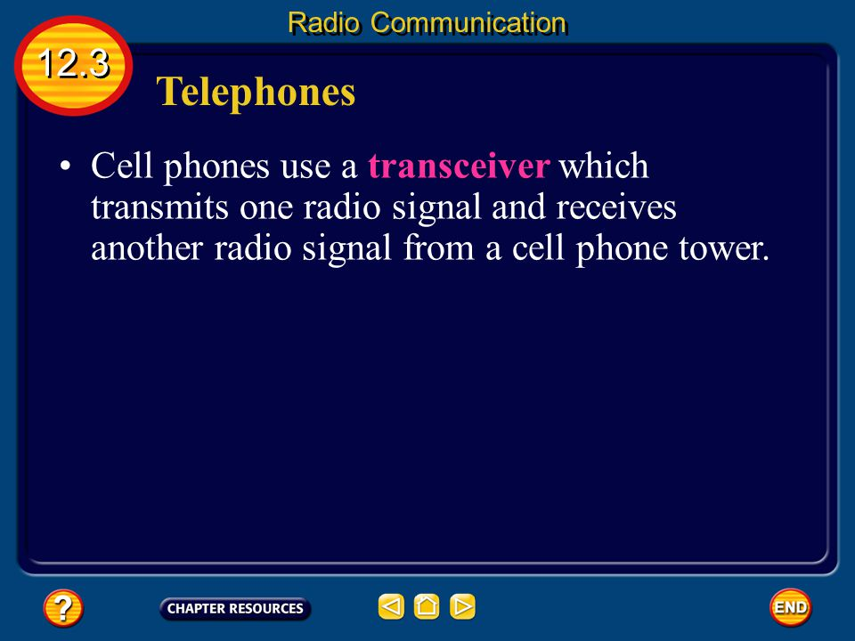 Radio Communication 12.3. Telephones.