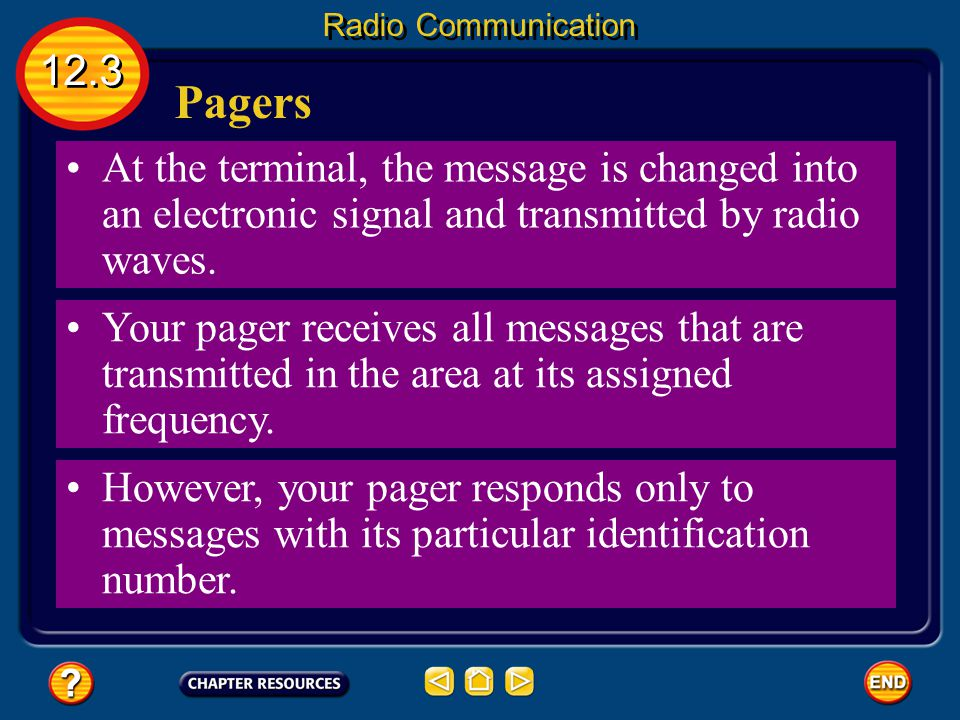 Radio Communication 12.3. Pagers. At the terminal, the message is changed into an electronic signal and transmitted by radio waves.