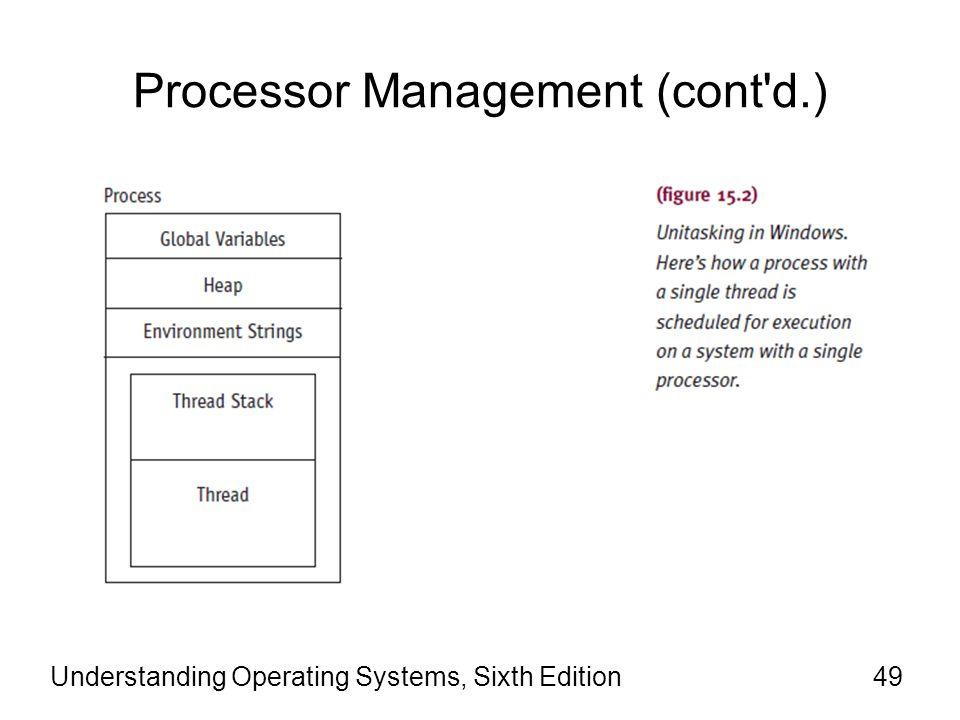 Processor Management (cont d.)