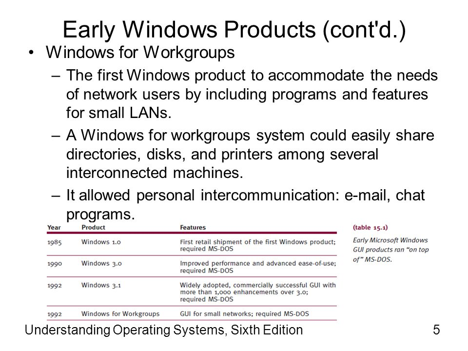 Early Windows Products (cont d.)