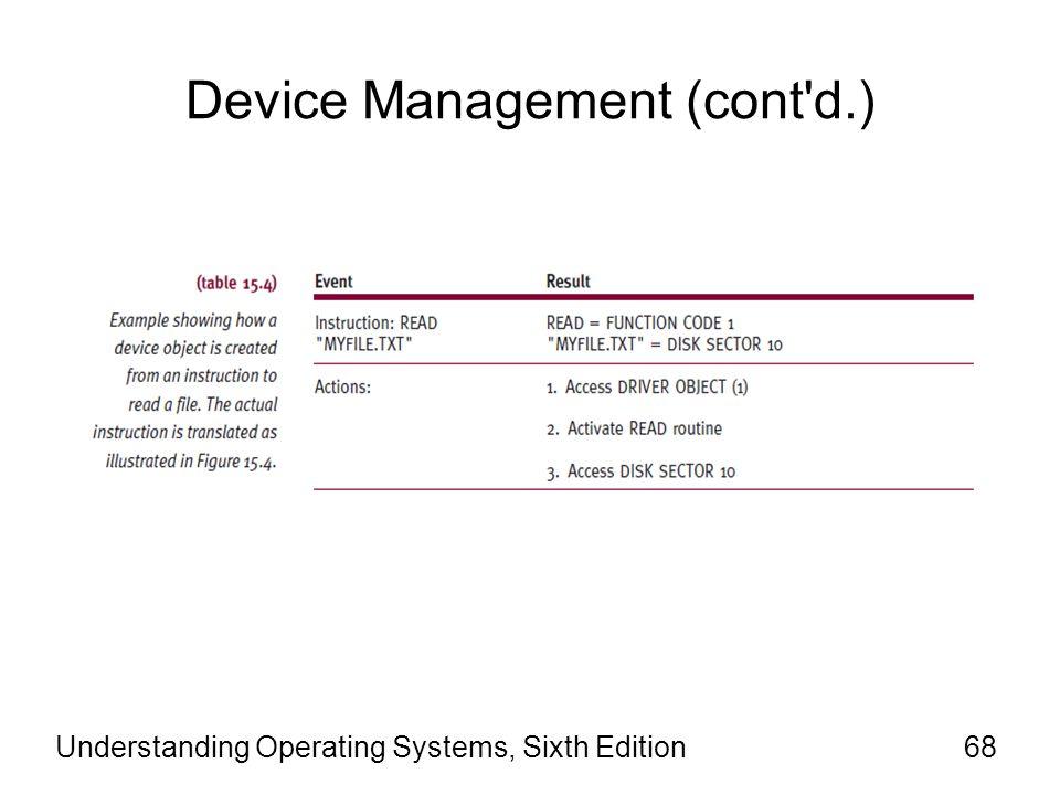 Device Management (cont d.)