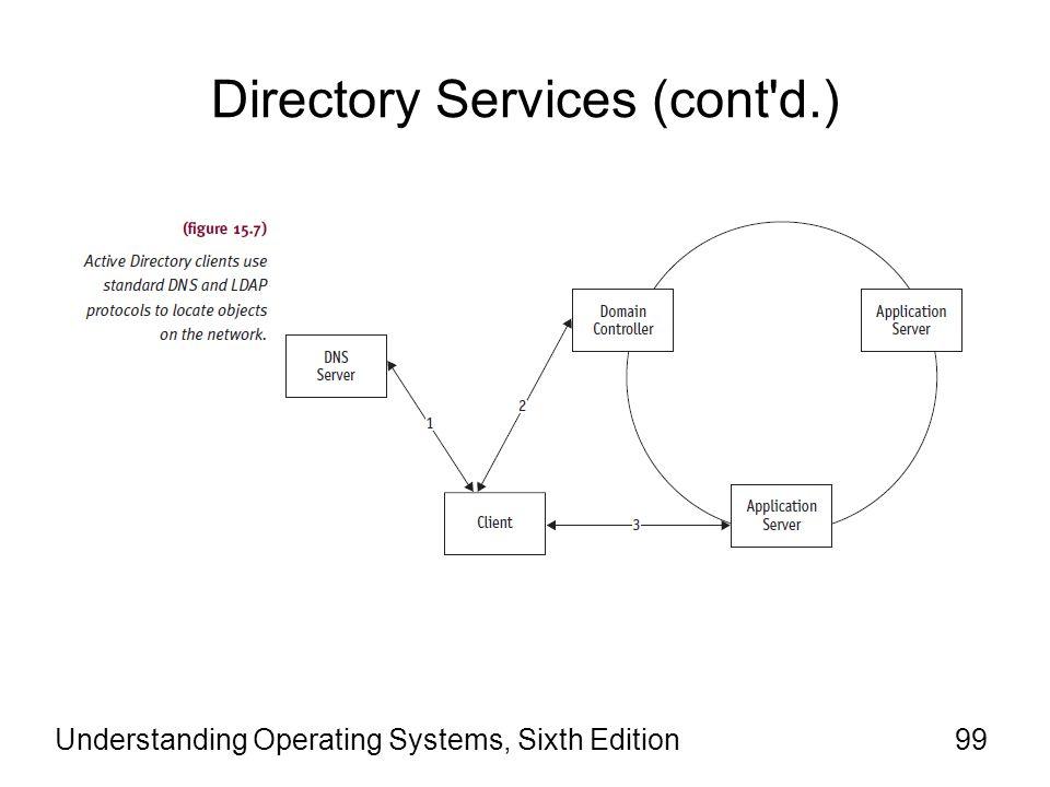 Directory Services (cont d.)