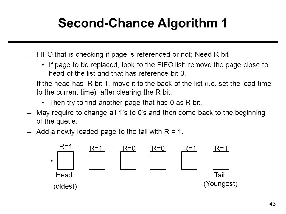 Second-Chance Algorithm 1