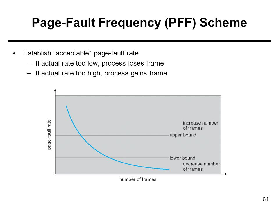 Page-Fault Frequency (PFF) Scheme