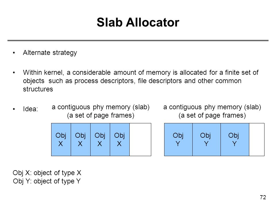Slab Allocator Alternate strategy