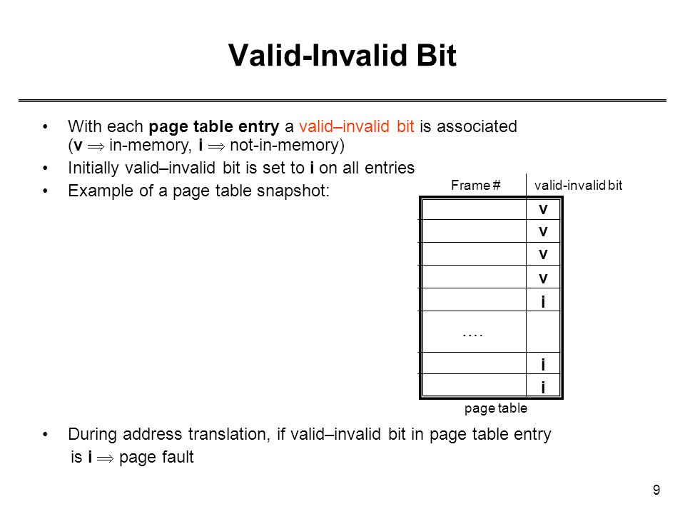 Valid-Invalid Bit With each page table entry a valid–invalid bit is associated (v  in-memory, i  not-in-memory)