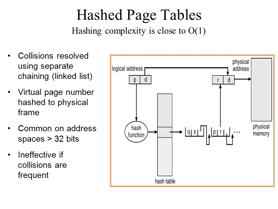 Hashed Page Tables Hashing complexity is close to O(1)