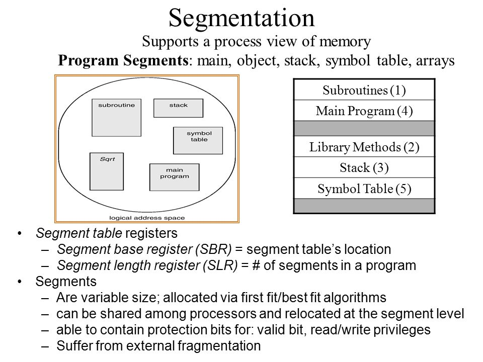 Segmentation Supports a process view of memory