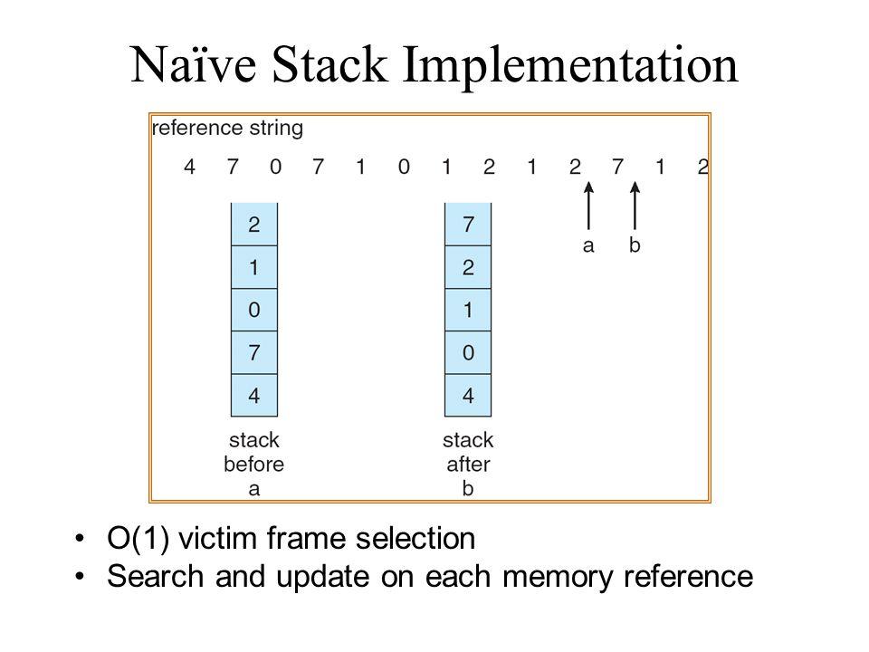 Naïve Stack Implementation