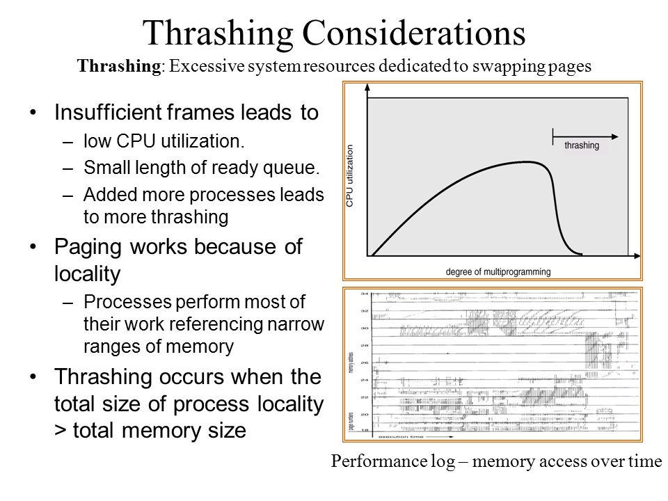 Thrashing Considerations