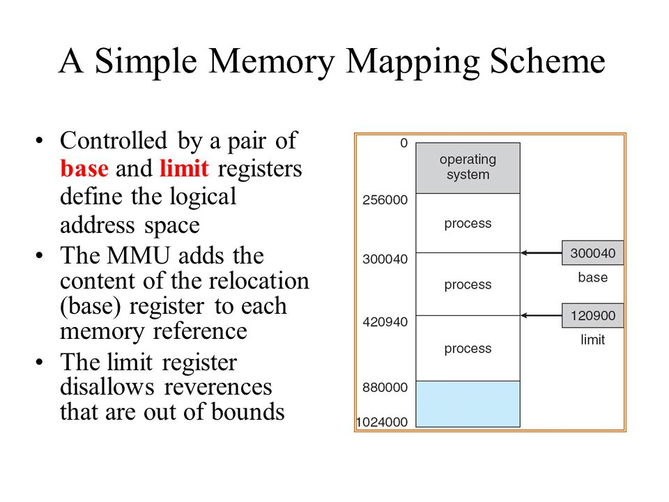 A Simple Memory Mapping Scheme