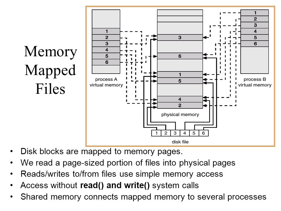Memory Mapped Files Disk blocks are mapped to memory pages.