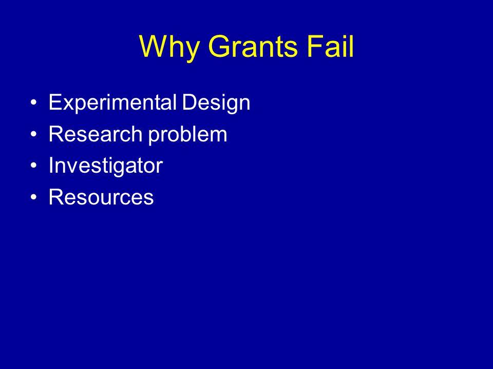 Why Grants Fail Experimental Design Research problem Investigator