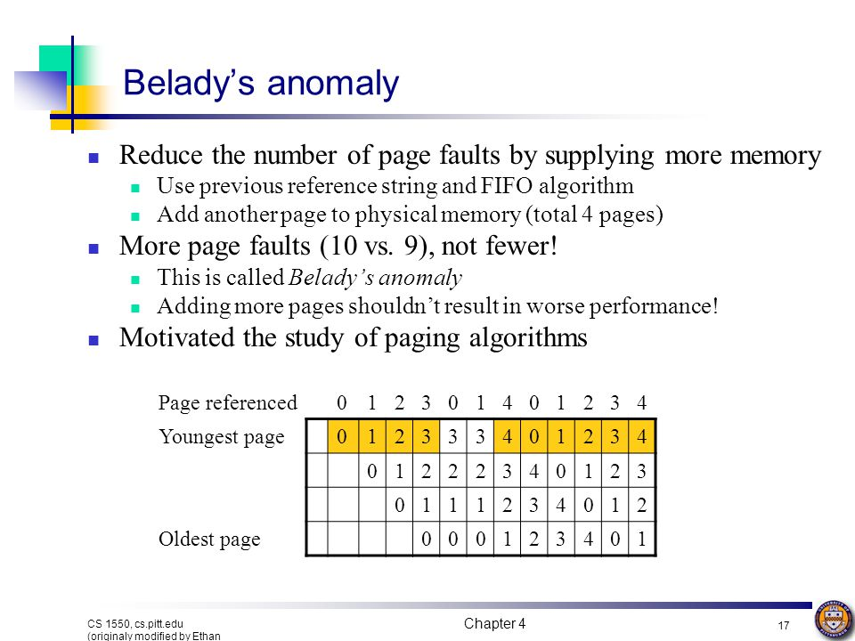 Belady's anomaly Reduce the number of page faults by supplying more memory. Use previous reference string and FIFO algorithm.