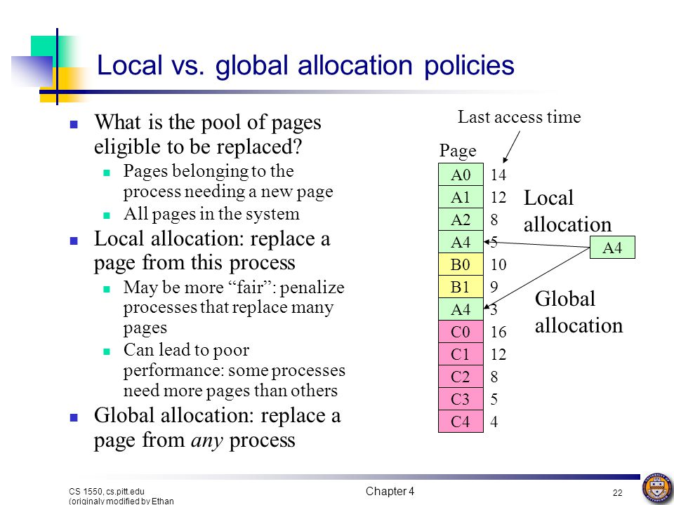 Local vs. global allocation policies