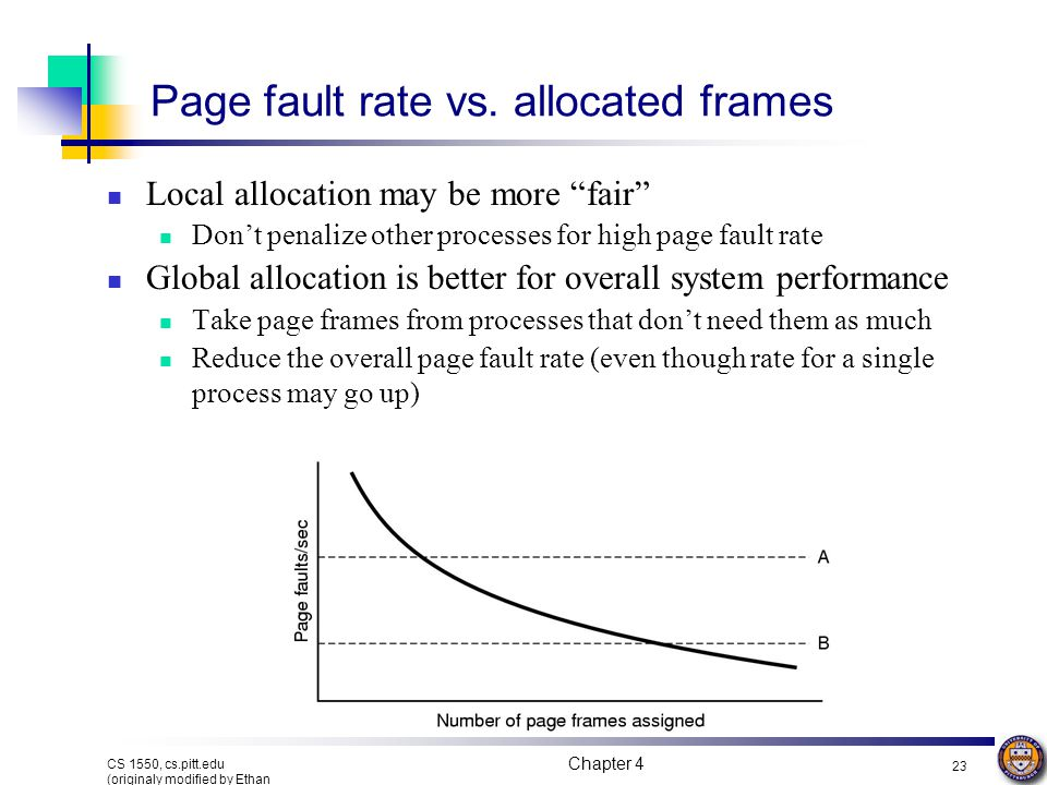 Page fault rate vs. allocated frames