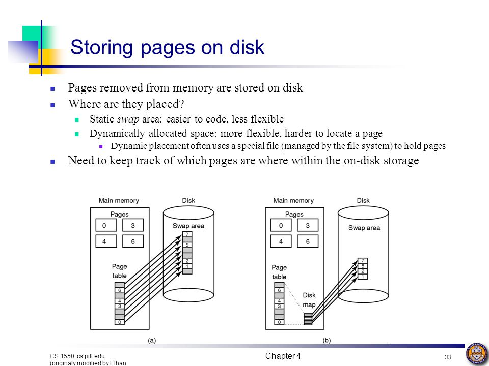 Storing pages on disk Pages removed from memory are stored on disk