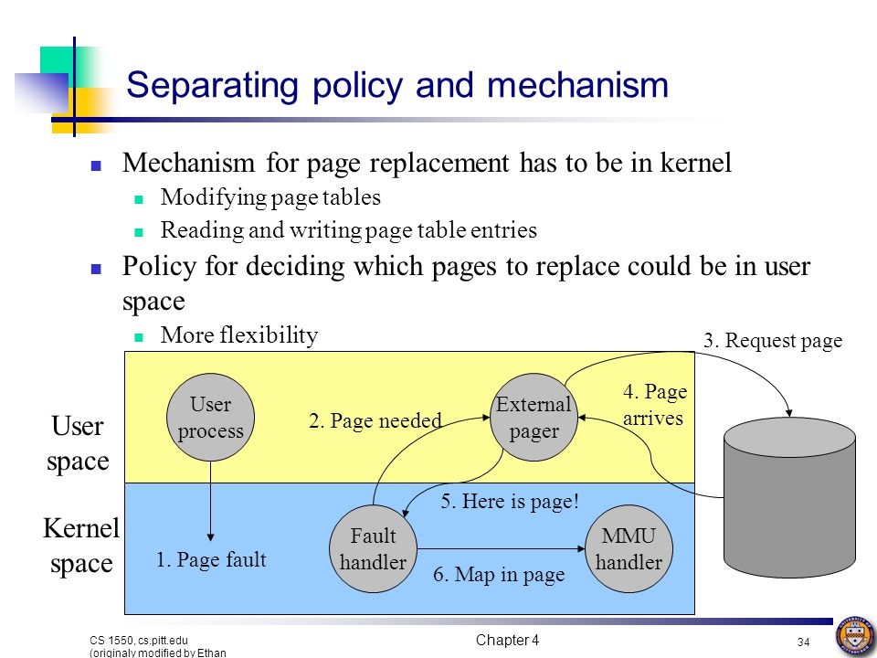 Separating policy and mechanism