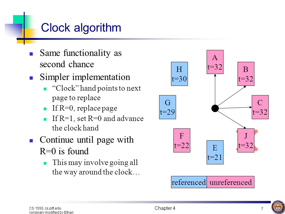 Clock algorithm Same functionality as second chance