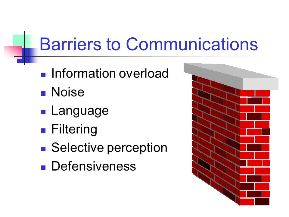 barriers to accurate perception Systems were unable to provide accurate cost information for products or services hence, a new system known as activity-based costing (abc) was developed to offer a solution to the short-comings of the traditional costing systems  hypothesis is stated as ''there are no mean differences between the perception on the barriers impeding the.
