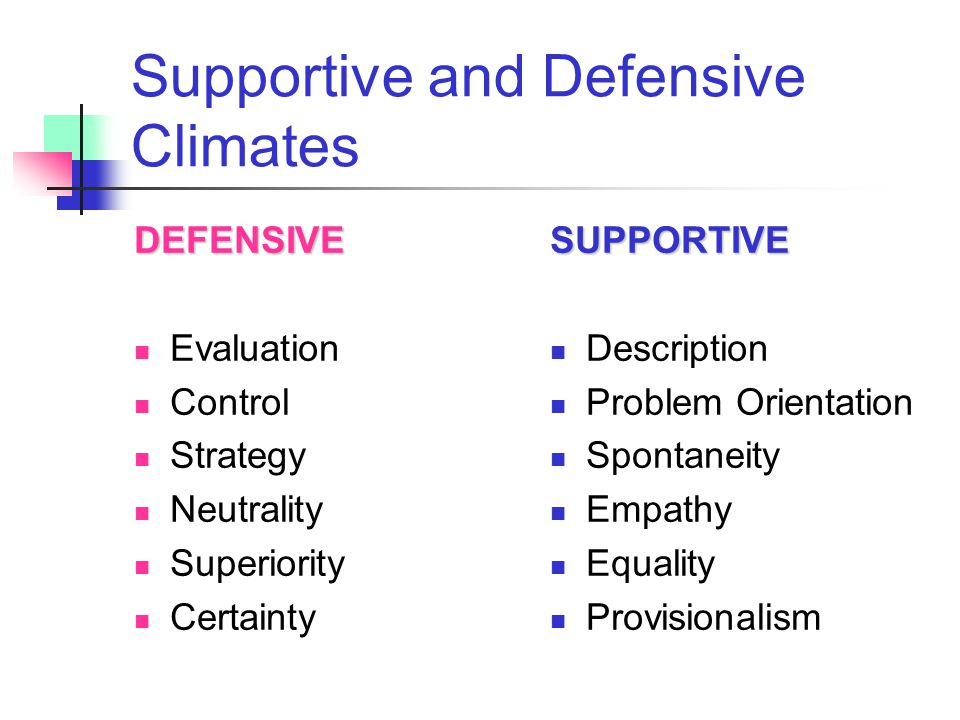 Supportive and Defensive Climates