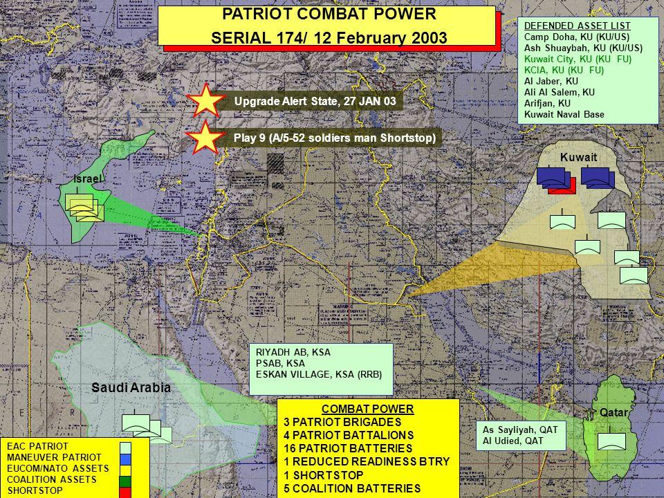 PATRIOT COMBAT POWER SERIAL 174/ 12 February 2003