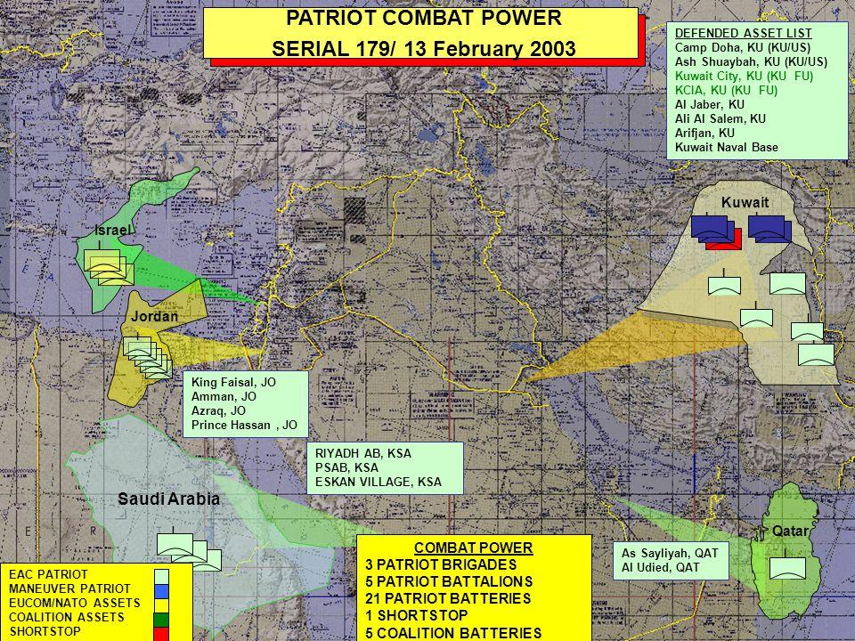 PATRIOT COMBAT POWER SERIAL 179/ 13 February 2003