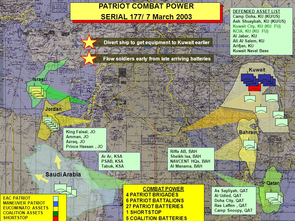 PATRIOT COMBAT POWER SERIAL 177/ 7 March 2003