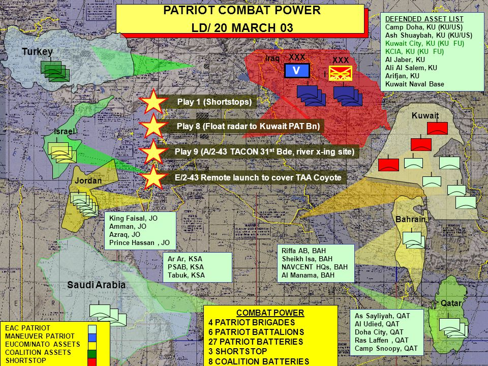 PATRIOT COMBAT POWER LD/ 20 MARCH 03