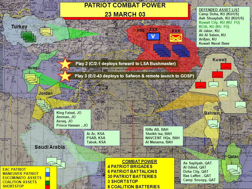 PATRIOT COMBAT POWER 23 MARCH 03