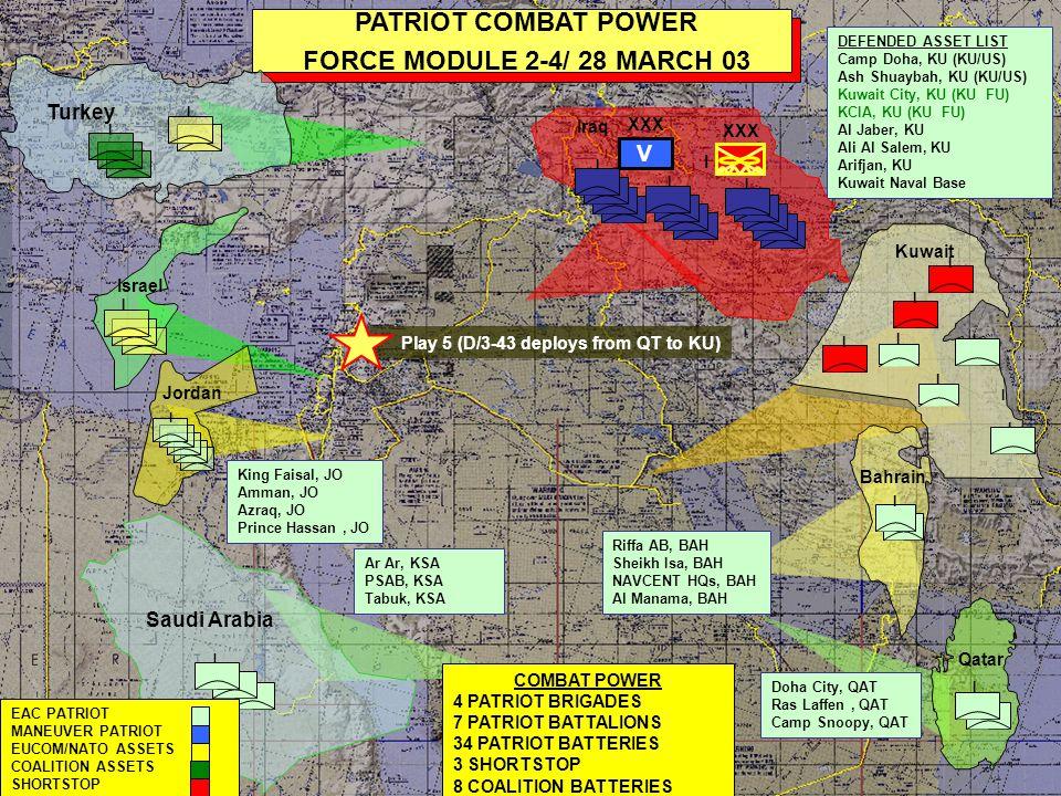 PATRIOT COMBAT POWER FORCE MODULE 2-4/ 28 MARCH 03